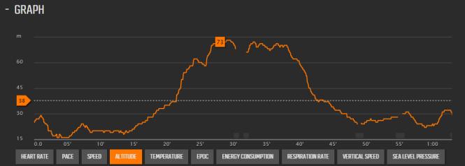 090315 Chart