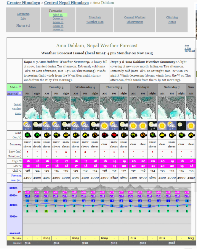 weather_forecast_021115